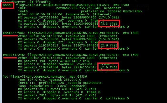 حجم اطلاعات ارسالی از Bond0