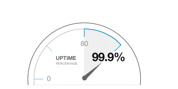 گارانتی آپتایم 99.9 درصد