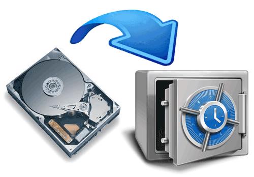 استفاده از بکاپ برای افزایش امنیت سرور مجازی
