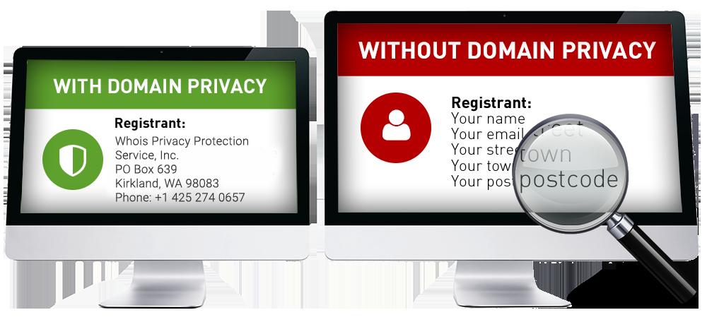 چرا به حفاظت از اطلاعات دامنه نیاز دارید؟