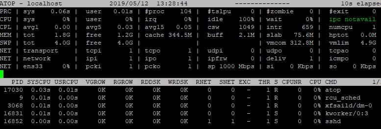 راهنمای استفاده از ابزار مانیتورینگ لینوکس ATOP