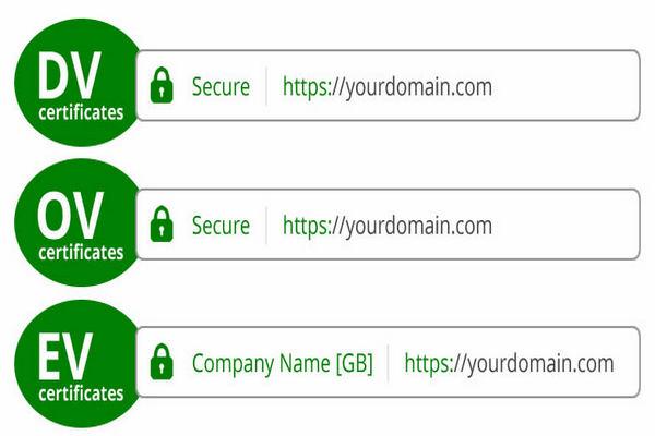 انواع گواهینامه SSL کدامند؟