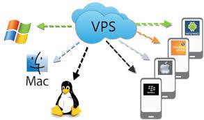 اتصال به سرور مجازی از طریق اندروید