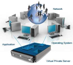 مقایسه کاربرد سرور مجازی و سرور ابری