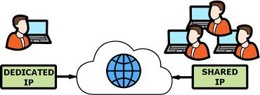 کاربرد IP اختصاصی